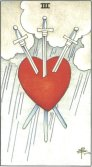 Tarot Meanings - Three of Swords